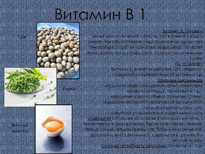 Витамин В 1 Соя Горох Яичный желток Витамин В 1 (Тиамин) Белый кристаллический порошок,