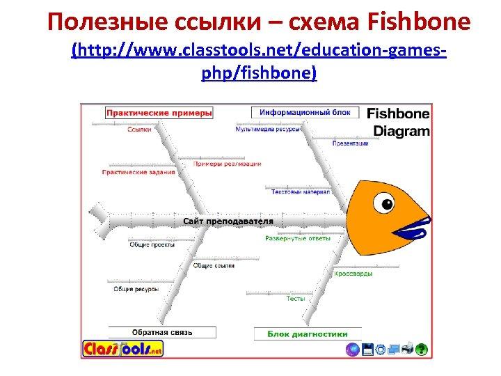 Полезные ссылки – схема Fishbone (http: //www. classtools. net/education-gamesphp/fishbone)