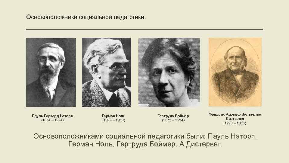 Основоположники социальной педагогики. Пауль Герхард Наторп (1854 – 1924) Герман Ноль (1879 – 1960)