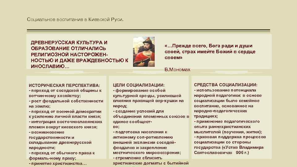 Социальное воспитание в Киевской Руси. ДРЕВНЕРУССКАЯ КУЛЬТУРА И ОБРАЗОВАНИЕ ОТЛИЧАЛИСЬ РЕЛИГИОЗНОЙ НАСТОРОЖЕННОСТЬЮ И ДАЖЕ