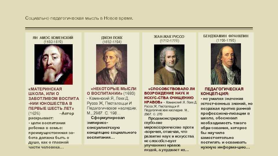 Социально педагогическая мысль в Новое время. ЯН АМОС КОМЕНСКИЙ (1592 -1670) ДЖОН ЛОКК (1632