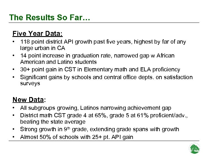 The Results So Far… Five Year Data: • 118 point district API growth past