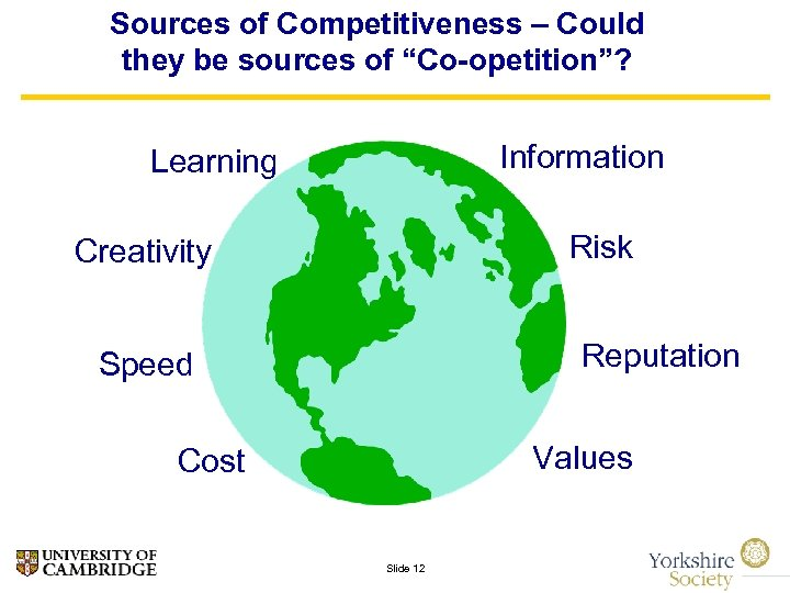 """Sources of Competitiveness – Could they be sources of """"Co-opetition""""? Information Learning Risk Creativity"""