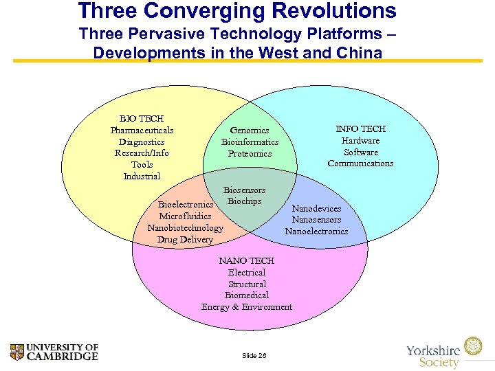 Three Converging Revolutions Three Pervasive Technology Platforms – Developments in the West and China
