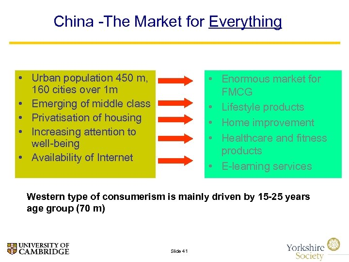 China -The Market for Everything • Urban population 450 m, 160 cities over 1