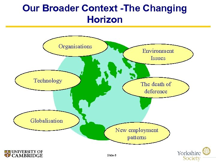 Our Broader Context -The Changing Horizon Organisations Environment Issues Technology The death of deference