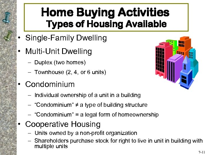 Home Buying Activities Types of Housing Available • Single-Family Dwelling • Multi-Unit Dwelling –