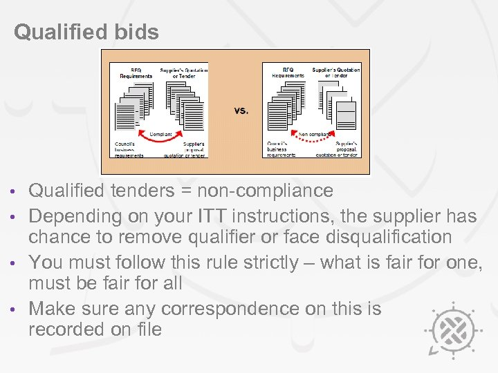 Qualified bids Qualified tenders = non-compliance • Depending on your ITT instructions, the supplier