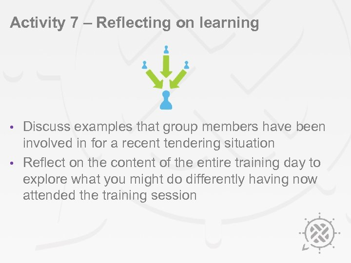 Activity 7 – Reflecting on learning Discuss examples that group members have been involved