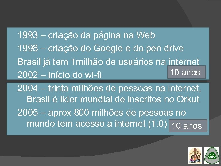 1993 – criação da página na Web 1998 – criação do Google e do