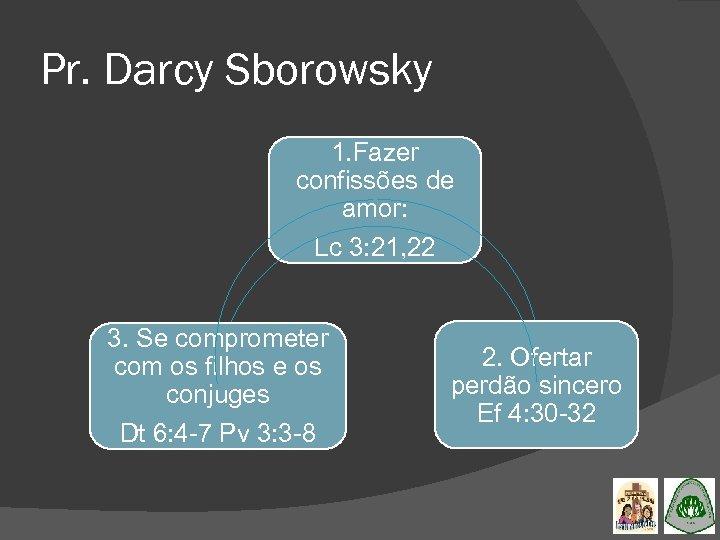 Pr. Darcy Sborowsky 1. Fazer confissões de amor: Lc 3: 21, 22 3. Se