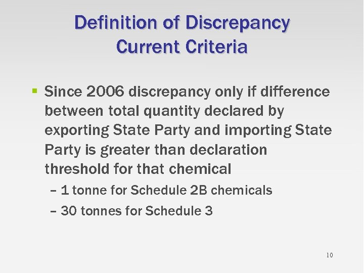 Definition of Discrepancy Current Criteria § Since 2006 discrepancy only if difference between total