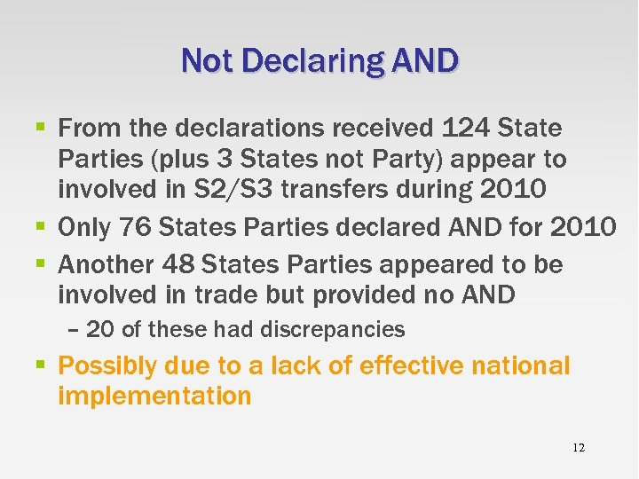 Not Declaring AND § From the declarations received 124 State Parties (plus 3 States