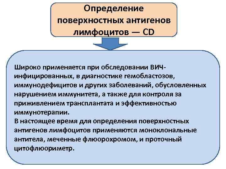 Определение поверхностных антигенов лимфоцитов — CD Широко применяется при обследовании ВИЧинфицированных, в диагностике гемобластозов,