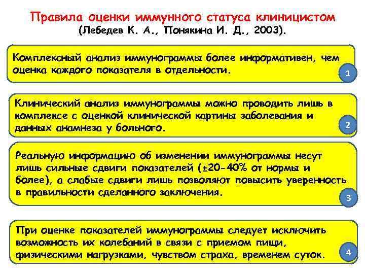 Правила оценки иммунного статуса клиницистом (Лебедев К. А. , Понякина И. Д. , 2003).
