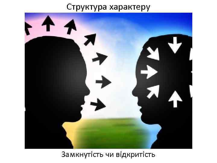 Структура характеру Замкнутість чи відкритість