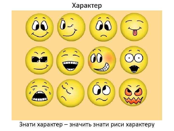 Характер Знати характер – значить знати риси характеру