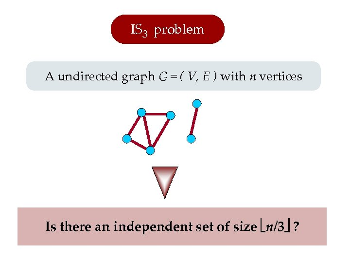 IS 3 problem A undirected graph G = ( V, E ) with n