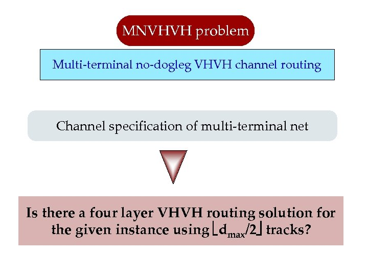 MNVHVH problem Multi-terminal no-dogleg VHVH channel routing Channel specification of multi-terminal net Is there