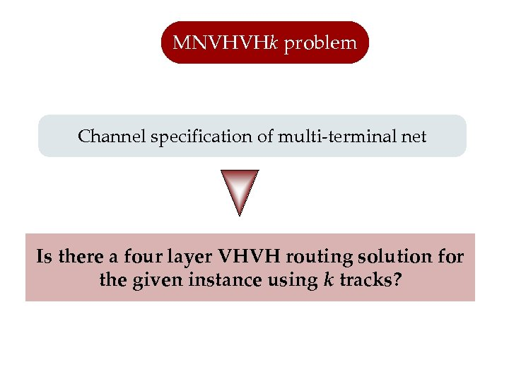 MNVHVHk problem Channel specification of multi-terminal net Is there a four layer VHVH routing