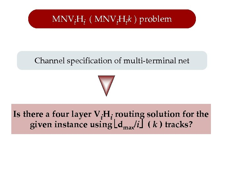 MNVi. Hi ( MNVi. Hik ) problem Channel specification of multi-terminal net Is there