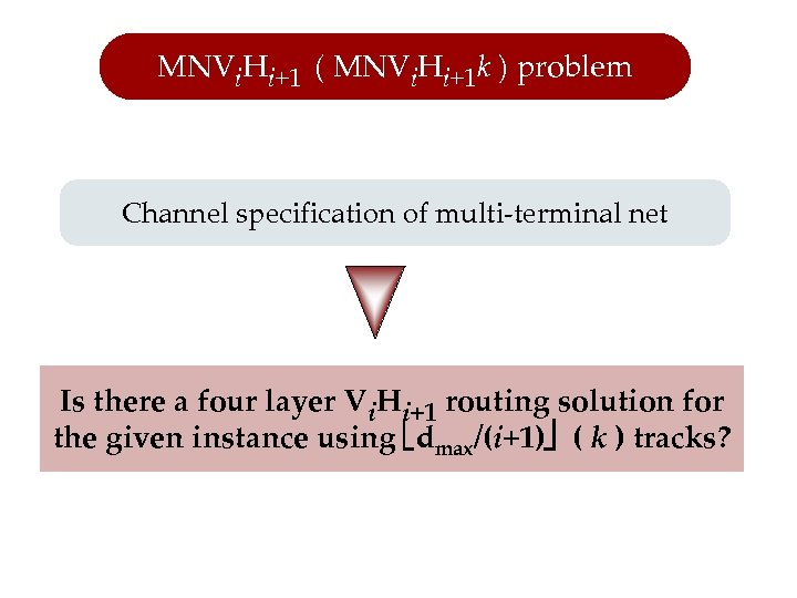 MNVi. Hi+1 ( MNVi. Hi+1 k ) problem Channel specification of multi-terminal net Is