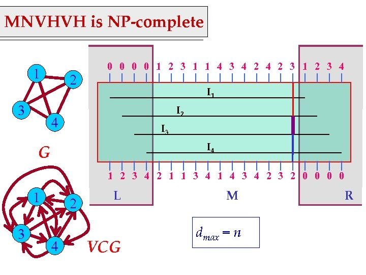 MNVHVH is NP-complete 0 0 1 2 3 1 1 4 3 4 2