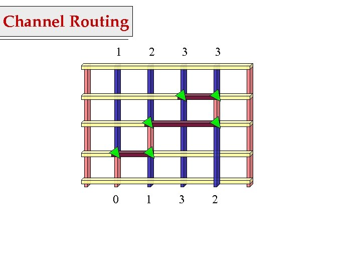 Channel Routing 1 2 3 3 0 1 3 2