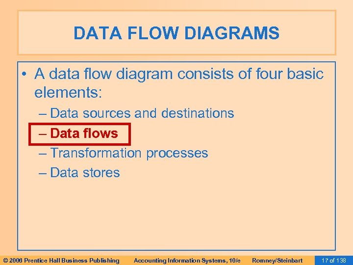 DATA FLOW DIAGRAMS • A data flow diagram consists of four basic elements: –