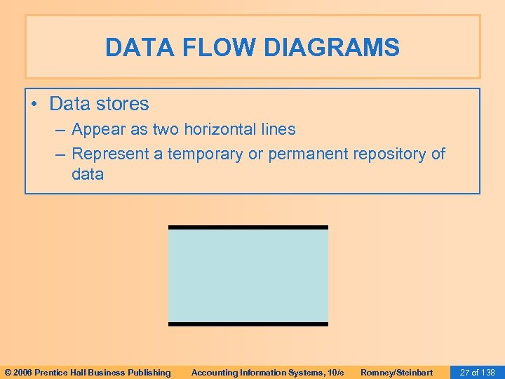 DATA FLOW DIAGRAMS • Data stores – Appear as two horizontal lines – Represent