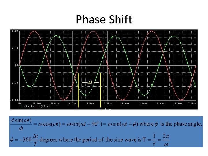 Phase Shift --Dt --