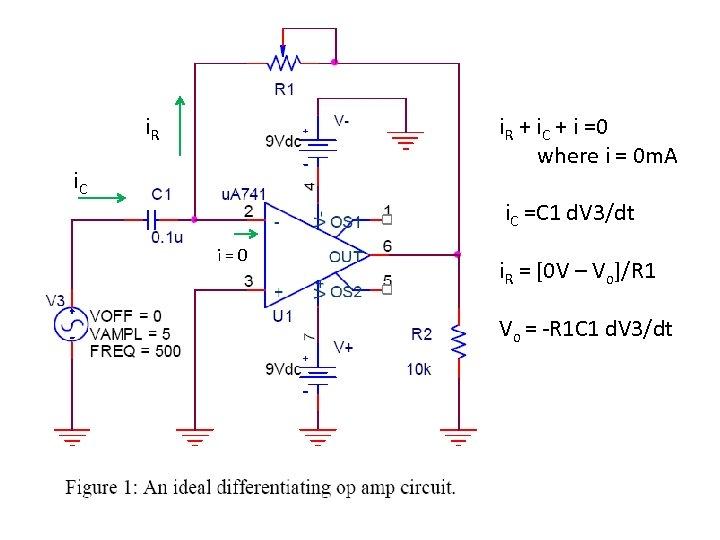 i. R + i. C + i =0 where i = 0 m. A