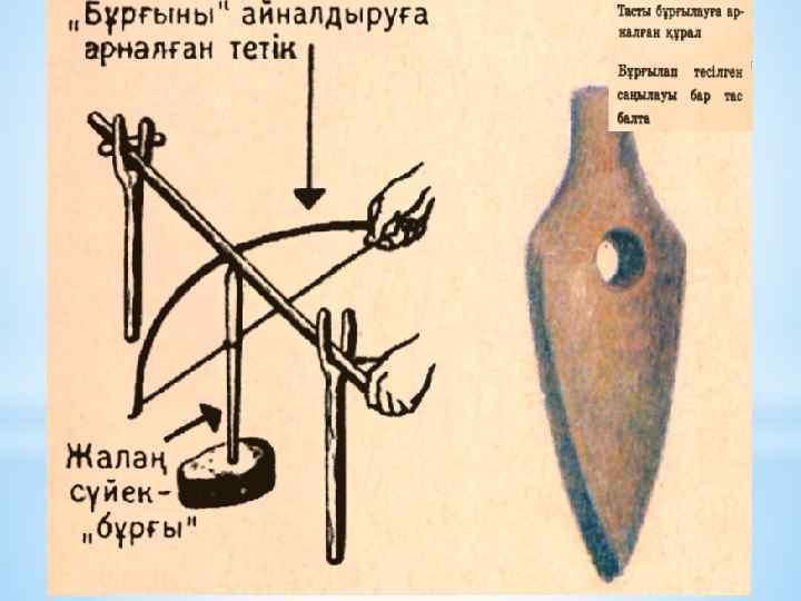 Неолит (б. з. б. 5 – 3 ж. ж. ) Керамика ғасыры