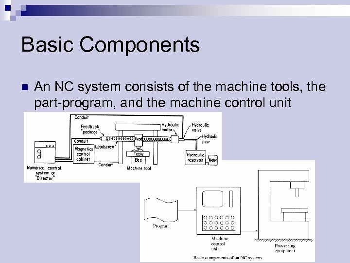 Basic Components n An NC system consists of the machine tools, the part-program, and