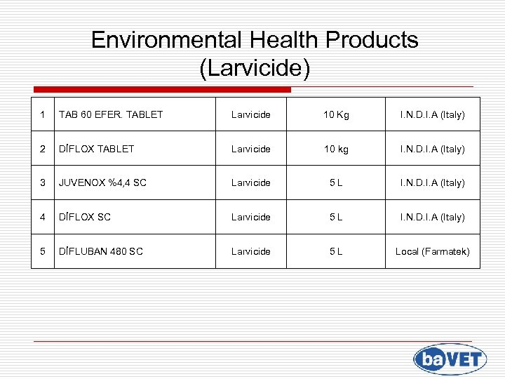 Environmental Health Products (Larvicide) 1 TAB 60 EFER. TABLET Larvicide 10 Kg I. N.