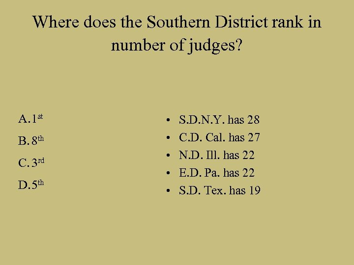 Where does the Southern District rank in number of judges? A. 1 st B.