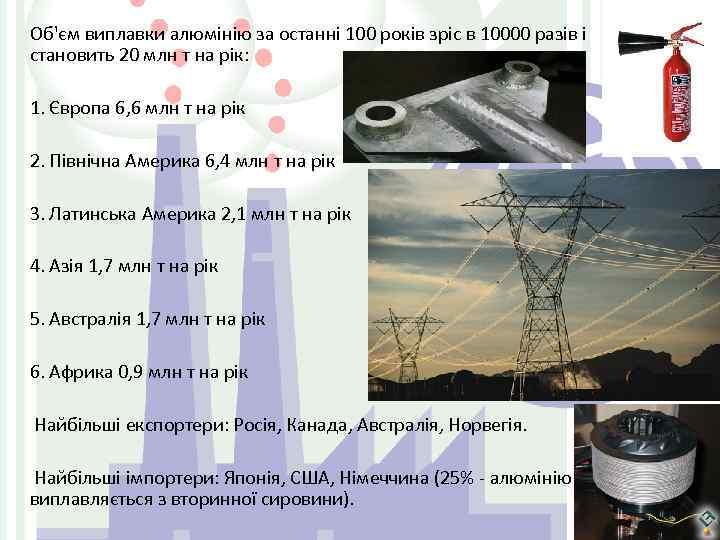 Об'єм виплавки алюмінію за останні 100 років зріс в 10000 разів і становить 20