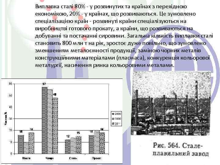Виплавка сталі 80% - у розвинутих та країнах з перехідною економікою, 20% - у