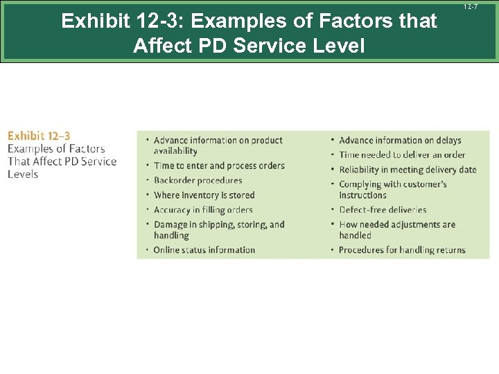 Exhibit 12 -3: Examples of Factors that Affect PD Service Level 12 -7