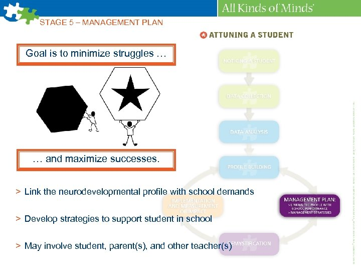 STAGE 5 – MANAGEMENT PLAN Goal is to minimize struggles … … and maximize