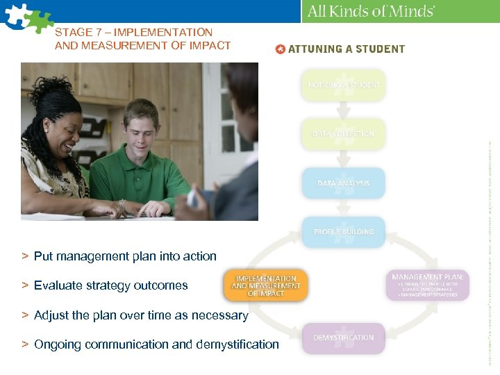 STAGE 7 – IMPLEMENTATION AND MEASUREMENT OF IMPACT > Put management plan into action