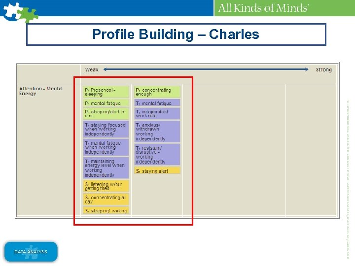 Profile Building – Charles
