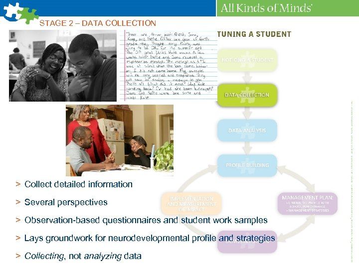STAGE 2 – DATA COLLECTION > Collect detailed information > Several perspectives > Observation-based