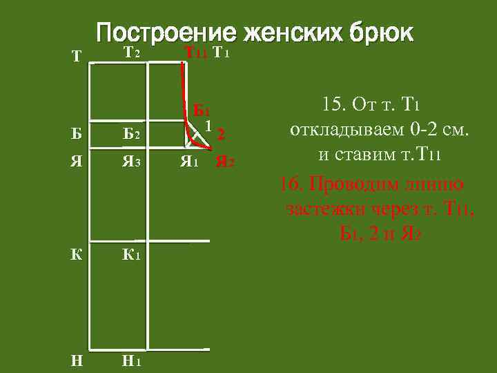 Построение женских брюк Т 2 Т 11 Т 1 Б Б 2 Б 1