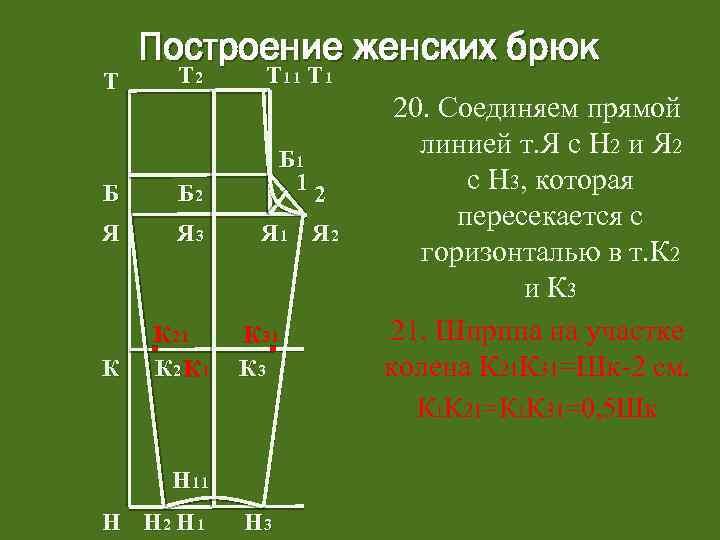Т Построение женских брюк Т 2 Т 11 Т 1 Б Б 2 Б