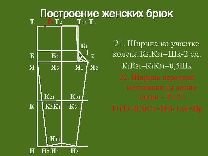 Т Построение женских брюк Т 3 Т 2 Т 11 Т 1 Б Б