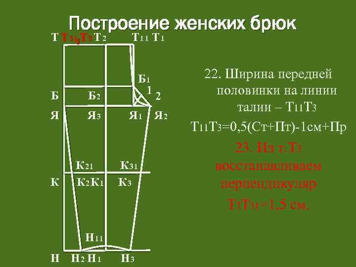 Построение женских брюк Т Т 31 Т 3 Т 2 Т 11 Т 1