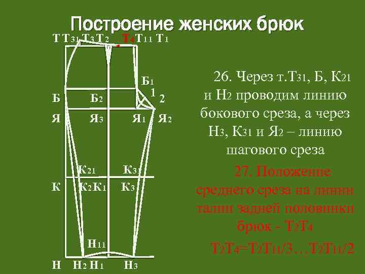 Построение женских брюк Т Т 31 Т 3 Т 2 Т 4 Т 11