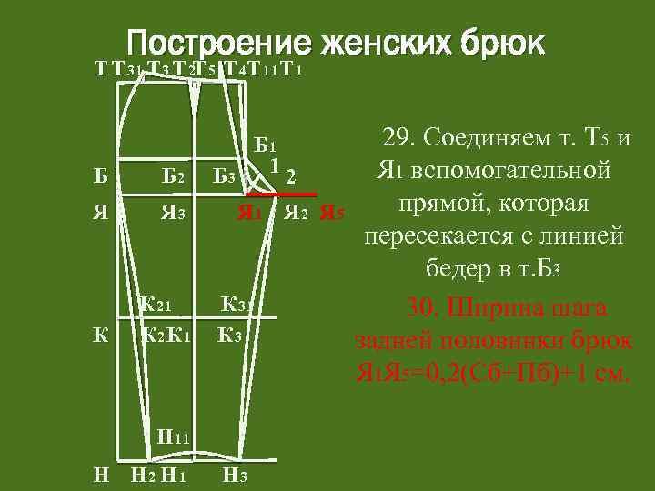 Построение женских брюк Т Т 31 Т 3 Т 2 Т 5 Т 4