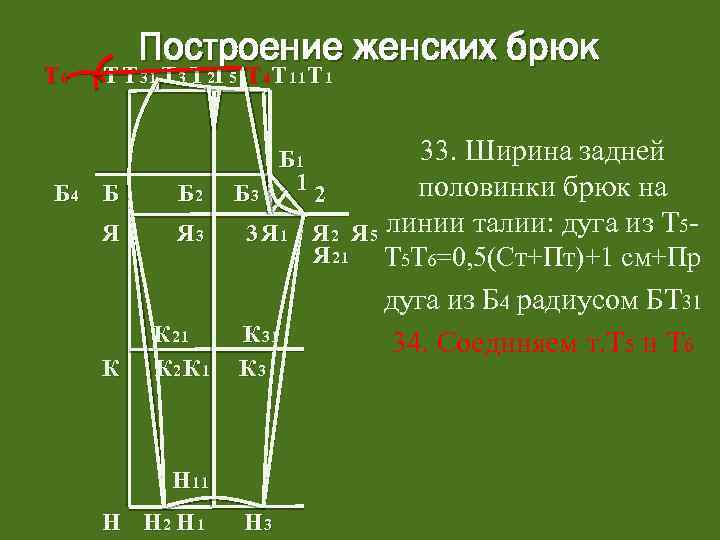 Т 6 Построение женских брюк Т Т 31 Т 3 Т 2 Т 5
